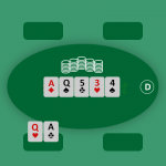 Bài Poker là gì? Những điều cần lưu ý khi chơi đánh bài để không bị thua