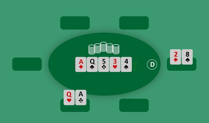 Bài Poker là gì? Những điều cần lưu ý khi chơi bài Poker để không bị thua cuộc