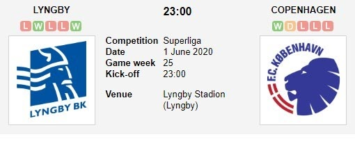 Soi kèo cá  cược Lyngby vs FC Copenhagen – Lệch trình R88